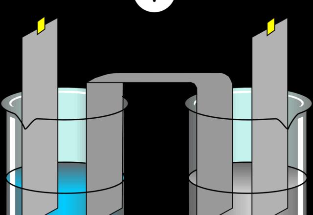 elektroliza wody